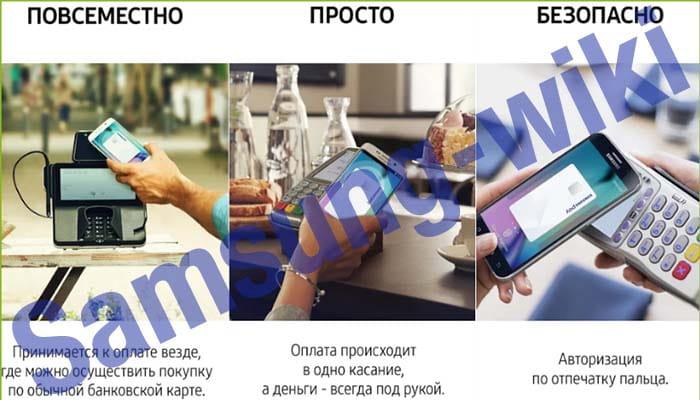 какие карты поддерживает самсунг pay в россии