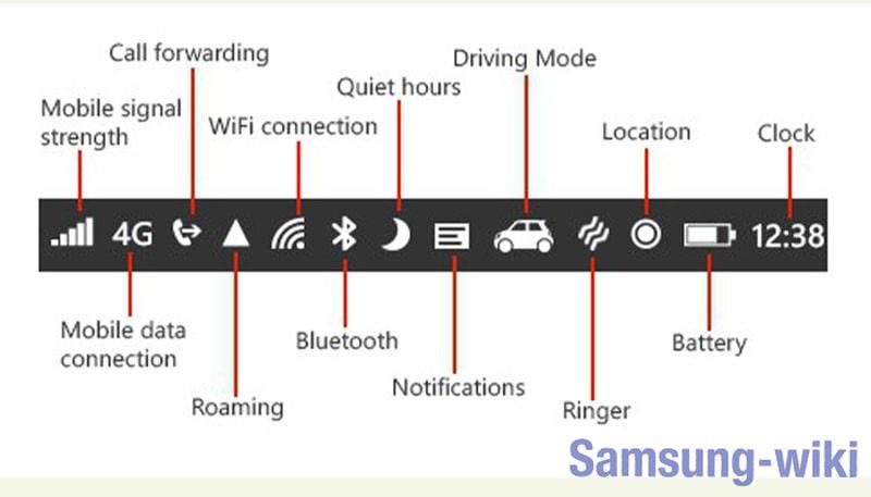 значки на экране смартфона на андроиде