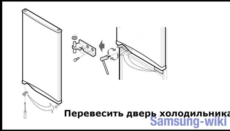 как перевесить дверь холодильника самсунг двухкамерный
