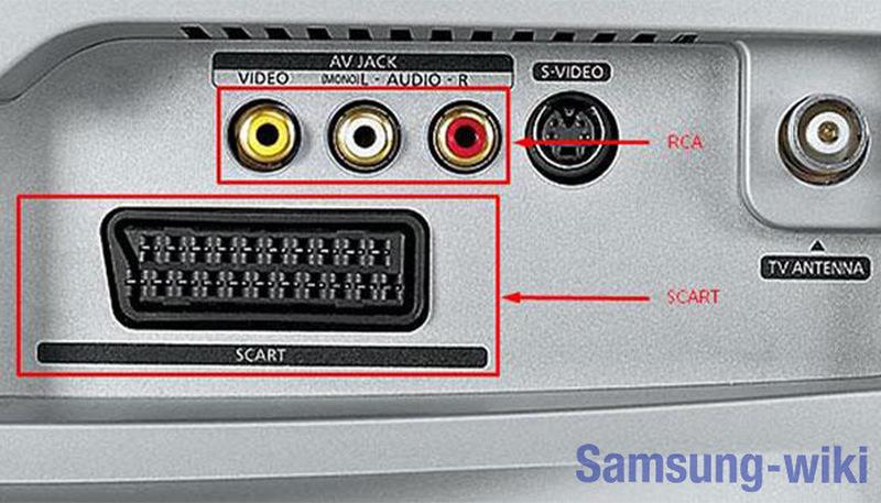 как подключить колонки к телевизору samsung